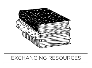 Exchanging Resources